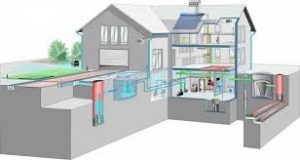 Обследование элементов зданий и инженерных систем