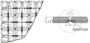 Определение несущей способности монолитной плиты перекрытия
