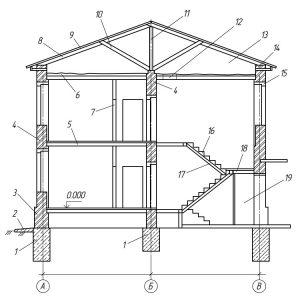 Обследование проекта зданий